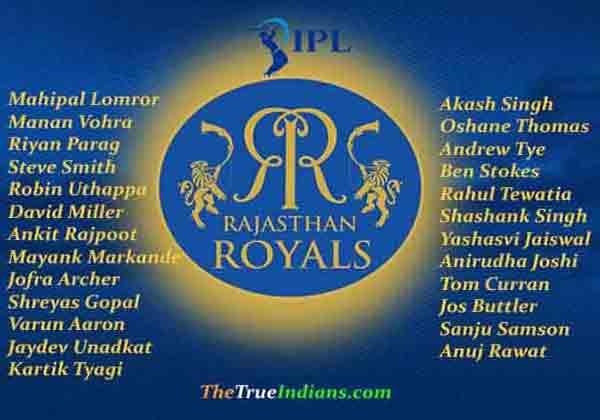 Rajasthan-Royals-full-squad