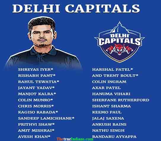 delhi-capitals-full-squad
